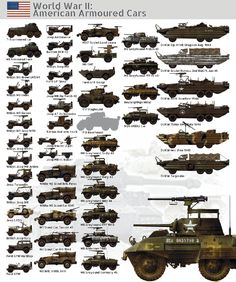 Star Wars Vehicles, Army Vehicles, Armored Vehicles, Military Tactics, Military Weapons, Military Aircraft, Military Equipment For Sale, Army Usa, Military Drawings