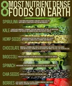 8 Nutrient Dense Power Foods.  CHOCOLATE... There you have it people!!