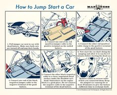 How to Jump Start a Car - Illustrated Guide from The Art of Manliness (would be good to print out & keep in car emergency kit with your jumper cables if you can never remember how to do this) Survival Life Hacks, Survival Prepping, Emergency Preparedness, Survival Skills, Urban Survival, Homestead Survival, Simple Life Hacks, Useful Life Hacks, Art Of Manliness