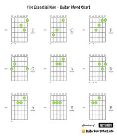 Learn to Play Guitar Notes - Play Guitar Tips Guitar Chords For Songs, Guitar Chord Chart, Ukulele Chords, Music Guitar, Playing Guitar, Acoustic Guitar, Learning Guitar, Online Guitar Lessons, Bass Guitar Lessons
