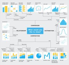 Data Visualization - All About Data Analytics And Data Science Data Science, Science Des Données, Social Science Research, Big Data, Plot Chart, Exploratory Data Analysis, Statistics Math, Charts And Graphs, Data Charts