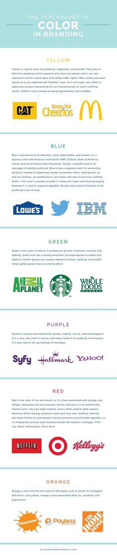 Food infographic  The Psychology of Color in Branding