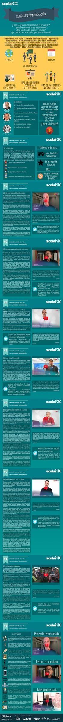 Scolartic Tema 2: Centros en Transformación EXT | Piktochart Infographic Editor