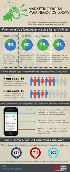 infografico marketing digital para negócios locais