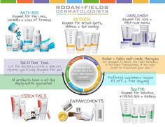 Do you need dermatologist proven skin care to address wrinkles, fine lines, dullness, sun damage, acne, or sensitivity? Use the new Rodan & Fields solution tool to determine your ideal regimen! CLICK HERE to try it out! kristinfuhrmann.myrandf.com   Redefine retails for  $193.00, Reverse retails for $179.00, and Soothe retails for $160.00, and Unblemish retails for $171.00.  Message me to find out how to get 10% off and free shipping!