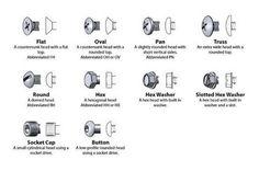 identification chart  types  fasteners bolt  screw fasteners pinterest fasteners