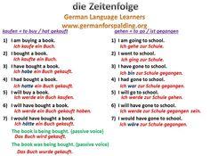 German tenses