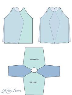 Step 1 - DIY Sew knit kids Christmas pajamas - with FREE pattern! - Melly Sews