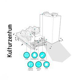 Diagram - Das Band meiner Stadt (The Band of My City) Winning Proposal / da architecture