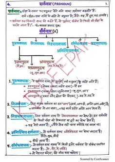 Gernal Knowledge, General Knowledge Facts, Hindi Poems For Kids, Best Time To Study, Photo To Video, Hindi Language Learning, Hindi Worksheets, Learn Hindi, Grammar Rules