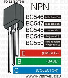 The and its standard siblings are NPN bipolar transistors for applications . - The and its standard siblings are NPN bipolar transistors for general applications. Electronics Mini Projects, Electronic Circuit Projects, Hobby Electronics, Electronics Components, Electronic Engineering, Electrical Engineering, Electronics Gadgets, Electronic Schematics, Electronic Parts
