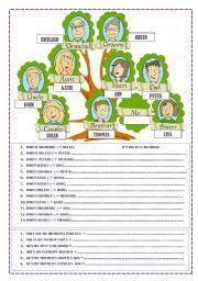 English worksheet: family relationships (1/3)   maths   Pinterest ...