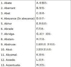 #영어  읽기의 아름다움 #English : GRE 단어 공부, abase와 abate의 차이점