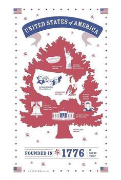 "United States of America (USA) Collector Pique 100% Cotton Designer Kitchen Souvenir Dish Towel Tea Towel - 21.5"" x 32"""