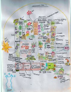 allotment plan | Explore happyhomebird's photos on Flickr. h… | Flickr - Photo Sharing!