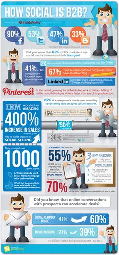 How Social is B2B?#Repin By:Pinterest++ for iPad#