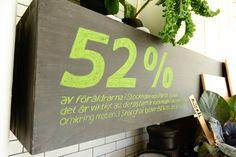Statistiken på tallriken kommer från Life at Home Report 2015. 8500 människor i åtta storstäder har svarat på frågor om deras tankar och vardagsvanor i och omkring köket. Hitta mer intressant fakta här: http://lifeathome.ikea.com/food/se/ #provsmakaIKEA #ikeakatalogen #ikeakatalogen2016 #ikeasverige #pressevent #lifeathome