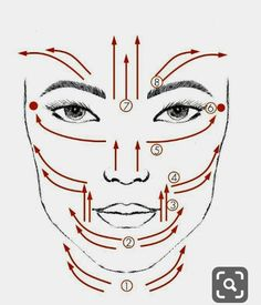 Facial massage routine - Excellent for headache relief! Try a eucalyptus massage oil Massage Tips, Face Massage, Massage Therapy, Massage Quotes, Cupping Therapy, Beauty Care, Diy Beauty, Beauty Skin, Beauty Hacks