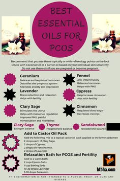 PCOS Infographic best