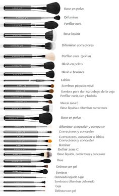 There are a lot of people who nowadays are applying cosmetics using their fingers, in my opinion it looks a lot better if applied using a make-up brush. This article describes the reasons for this and looks at the types of make-up bru Makeup Brush Uses, Makeup 101, Makeup Guide, Love Makeup, Skin Makeup, Makeup Tools, Makeup Inspo, Makeup Ideas, Makeup Inspiration