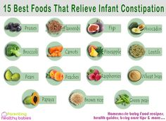Kids below 5 years are prone to constipation.Although doctors prescribe medicines to clear up the bowel, it is necessary to start the process right at home. Infant Constipation Relief, Constipation Food, Constipation Problem, Relieve Constipation, Baby Constipation Remedies, Baby Health, Kids Health, Constipated Baby, Baby Care Tips