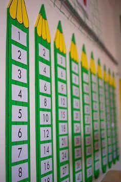 ¡Hola a tod Hoy os comparto este recurso para tener las tablas de multiplicar bien presentes en clase y para que sean consultadas… Preschool Classroom Decor, Math Classroom, Preschool Crafts, School Board Decoration, School Decorations, Teaching Aids, Teaching Math, Classroom Displays, Math For Kids