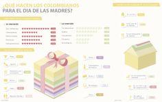 Celebración de las madres es sinónimo del día de los restaurantes llenos @Fernanda MAJULública_co