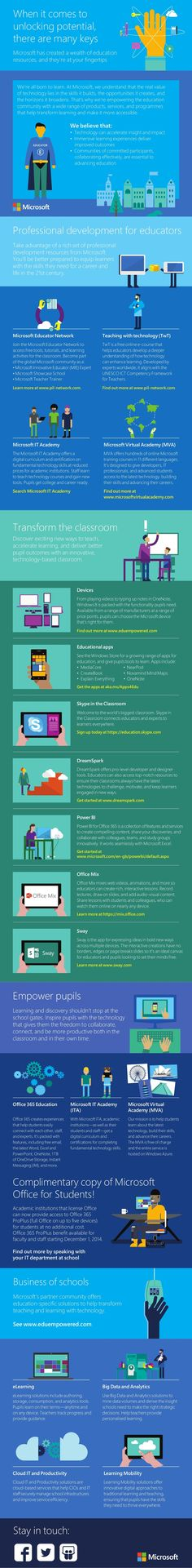 [Infographic] Microsoft in Education: Adding Value to Experiences both Inside and Outside of the Classroom - EdTechReview™ (ETR)