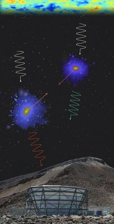 The background and impact of the heliocentric theory
