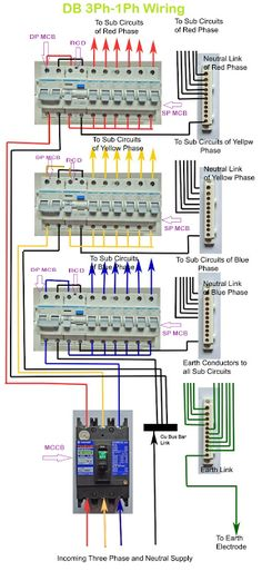 three phase electrical wiring installation in home electrical rh pinterest com 3 phase alternator wiring diagram 3 phase socket wiring diagram