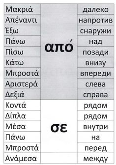 Греческий язык онлайн бесплатно. Greek Phrases, Greek Words, Greek Language, Russian Language, Learn Greek, Greek Alphabet, Ancient Greek, Creative Writing, Writing A Book