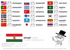 Different Words, Funny Comics, Hetalia, Hungary, Inventions, Hilarious, Jokes, Language, Map