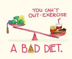 Article on diet and exercise.