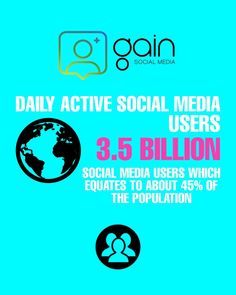 Did you know?  The number of daily active social media users equates to nearly 45% of the global population.  That's 3.5 billion people using social media every day!  Used the right way, social media really is the most powerful marketing tool you can have. Social Media Daily, Marketing Tools, Did You Know, Facts, Number, People, People Illustration, Folk