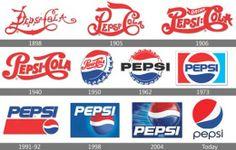 Evolution of the Pepsi Logo