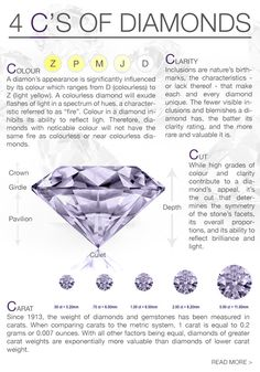 The 4 C's of Diamonds All you need to know! Gems And Minerals, Crystals Minerals, Stones And Crystals, Jewelry Tools, Jewelry Trends, Jewelry Design, Diamond Sizes, Diamond Cuts, 4 Cs Of Diamonds