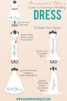 Choosing a Wedding Dress to Flatter Your Figure