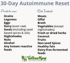 Dietnet Recipes: Autoimmune Paleo (AIP) protocol