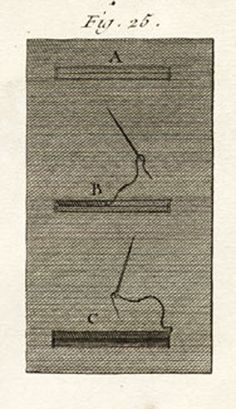 The First Thousand are the Hardest (18th Century Buttonholes) | At the Sign of the Golden Scissors