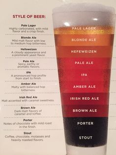 Style of Beer chart, I know it's not cheese but, it's part of what I do