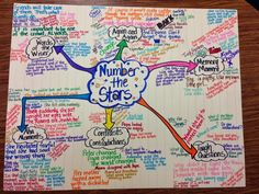 Notice and Note signposts: Number the Stars 8th Grade Ela, 6th Grade Reading, Middle School Reading, Sixth Grade, Fourth Grade, Third Grade, Readers Notebook, Readers Workshop, Writing Workshop