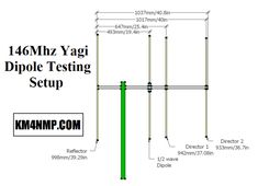 Building the 146 Mhz Yagi Dipole Test Setup Pvc Conduit, Ham Radio, Old Tv, Building, Ants, Buildings, Architectural Engineering, Tower