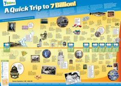 A quick trip to 7 Billion! [Infographic] - American Civil War, Charles Goodyear, China, Cyruc Mccormick, First Email, Ford, Fritz Haber, Great Bratain, history timeline, Hybrid Electric car, India, Margeret Sanger, Patato, population, Seneca Falls, spanish flu, Thomas Edison, Thomas Malthus, Timeline, united nations, Willis carrier, World population, world war, Wright Brother, www.worldof7billion.org