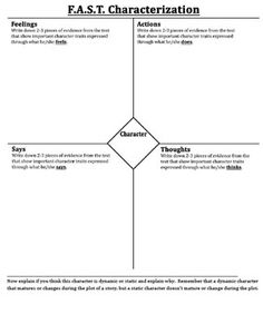 Characterization Worksheet Middle School: free #character traits worksheet  click through for book    ,