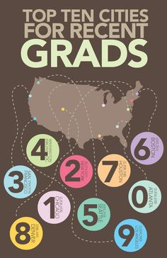 top 10 cities for recent grads #LOVE And whaddyah know Seattle makes the list!