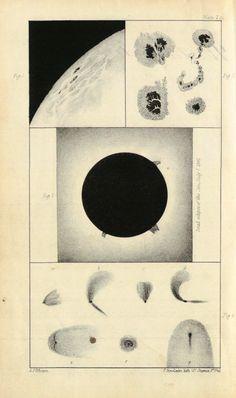 John Frederick William Herschel. Outlines of Astronomy. 1849.
