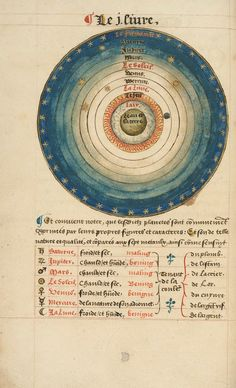 How Ancient Cartographers Mapped the World We See Today  Illustration from Oronce Fine, Folio 8 verso, Diagram of the Sun and the Planets, Manuscript, France (1549)