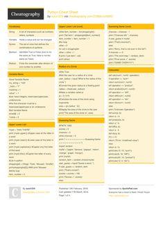 Python Cheat Sheet by sura1234 http://www.cheatography.com/sura1234/cheat-sheets/python/ #cheatsheet #