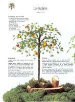 Gallery.ru / Фото #3 - Perles de Rocaille arbres arbustes_деревья и цветы из бисера - Nice-Nata-san