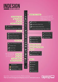 InDesign CS6 & CC Shortcut Sheet - PRINTABLE. http://www.byol.ie/shortcuts-indesign.html#.V8eXeZN96jg